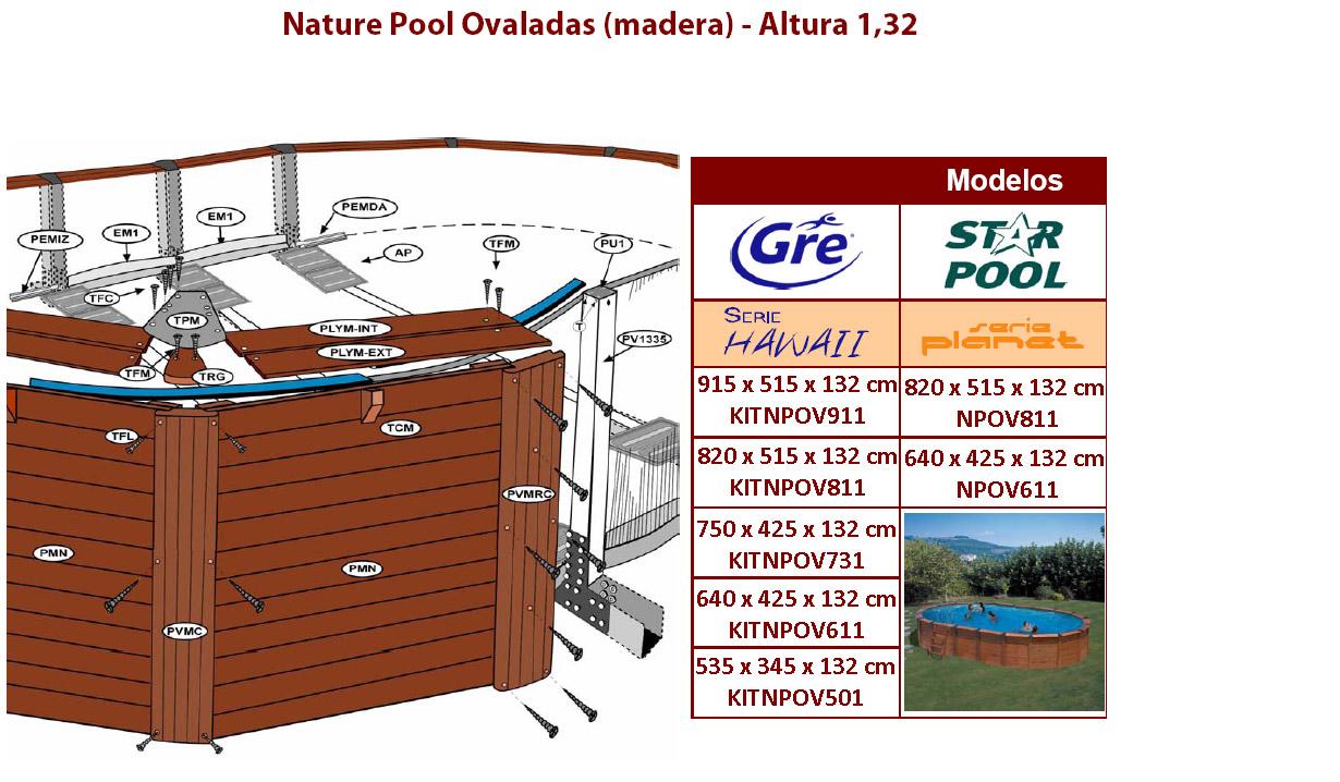 Recambios piscina madera 930x515x132 kitnpov911 piscinasbcn for Recambios piscinas desmontables